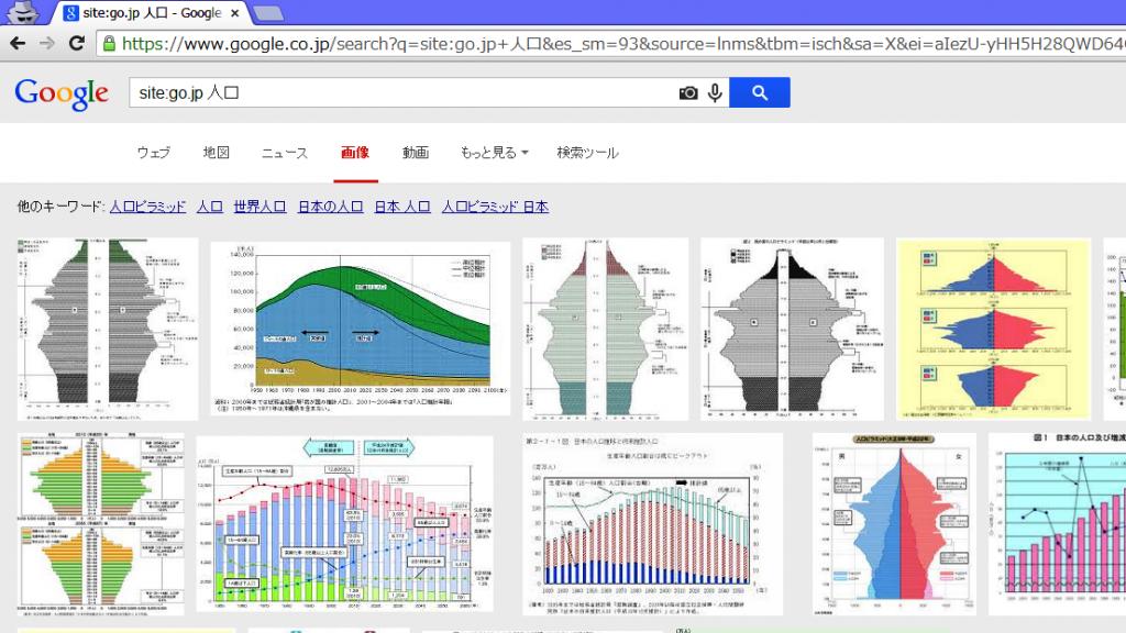 人口についての画像の検索結果